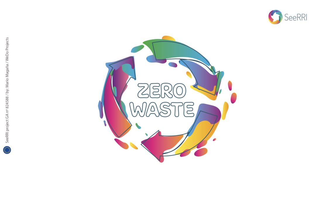 Barcelona Stakeholder Workshop 3 (On Line): Addressing the challenges towards the desired scenario : 29th September, 2020