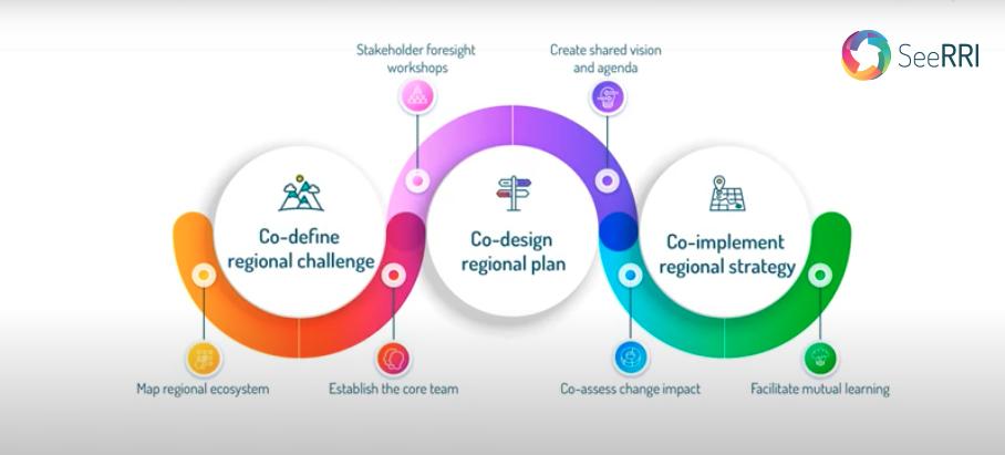 Missions på norsk – Kunnskapsgrunnlagskonferansen 2020